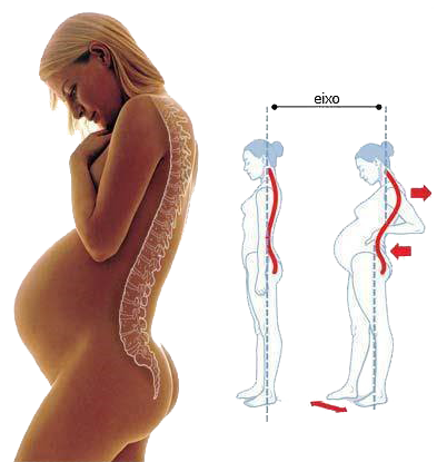 Femme enceinte et ostéopathie